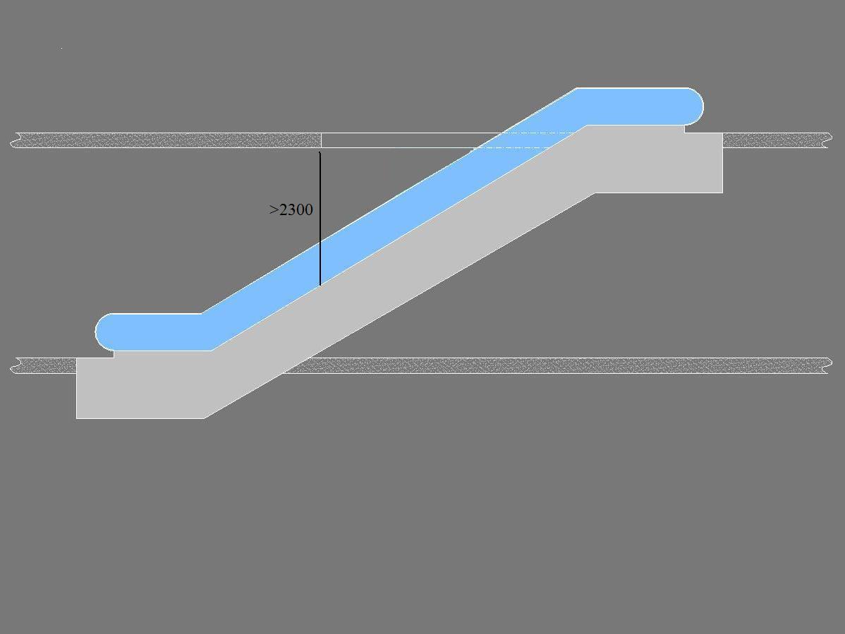 scala mobile spazio libero sopra i gradini